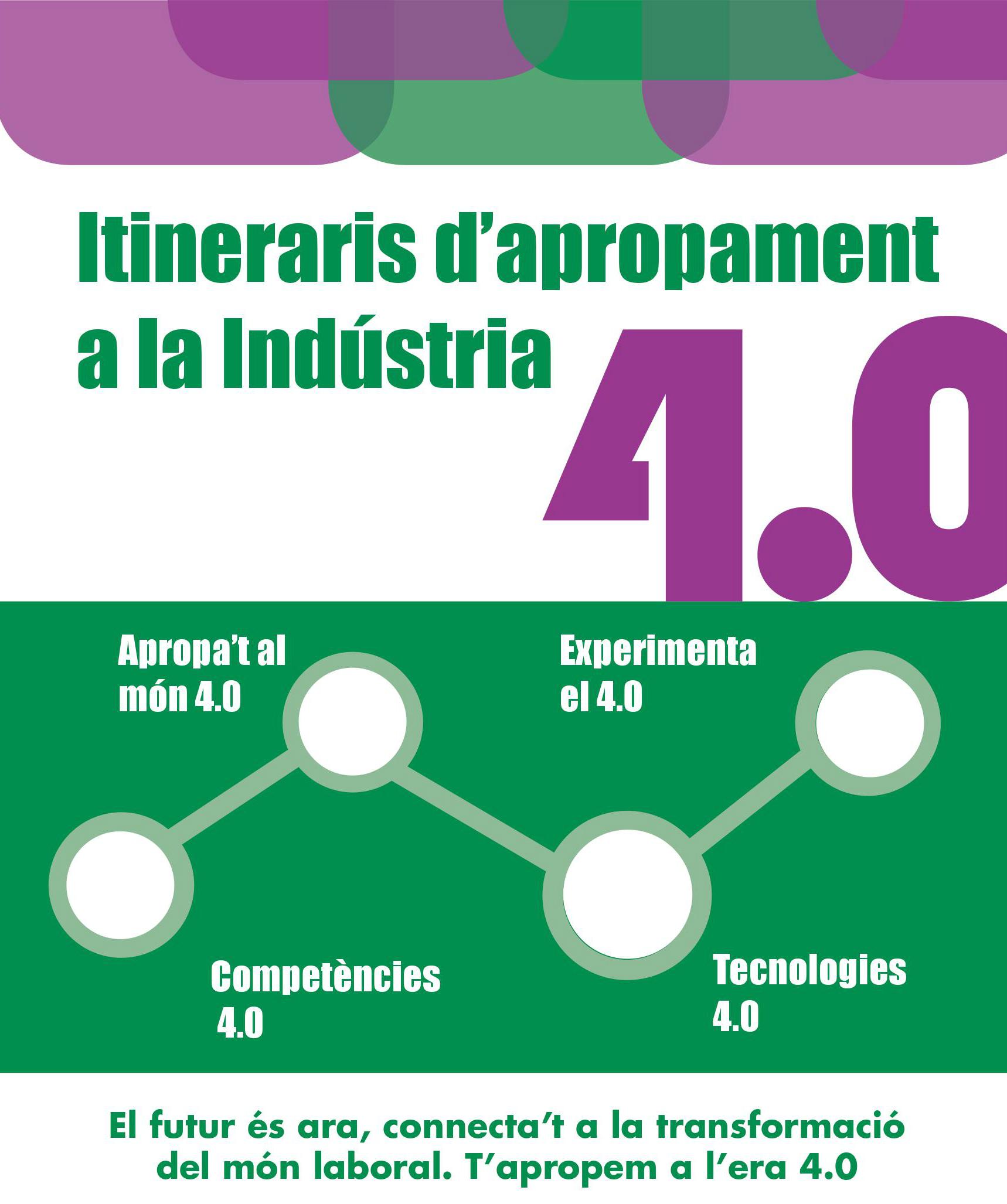itineraris d'apropament a la industria 4.0
